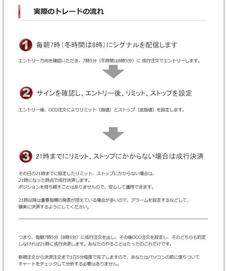 ワンタイムFXライトの手順画像