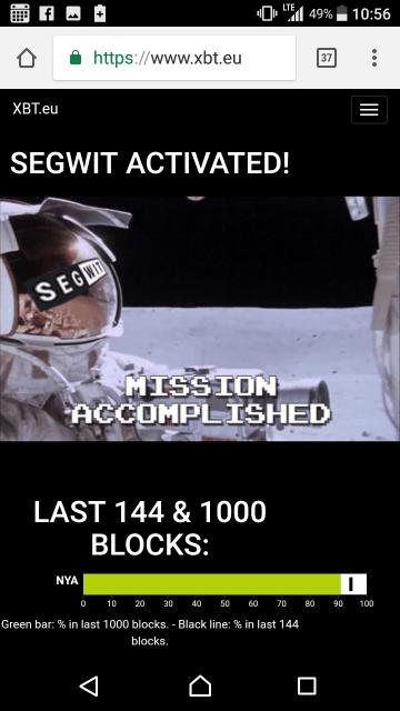 SegWitアクティベート