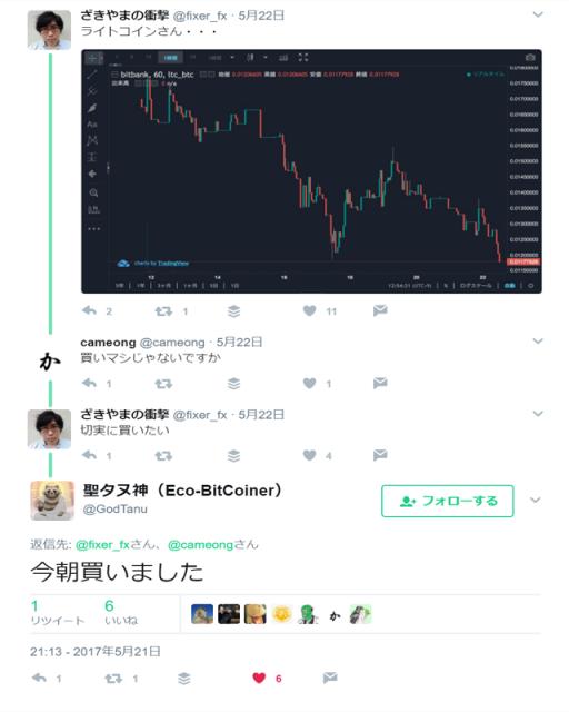 ざきやま氏ライトコイン投資