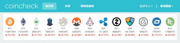 仮想通貨市場暴落2018年1月17日